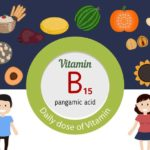 Vitamin B15 – Benefits, Deficiency Symptoms And Food Sources
